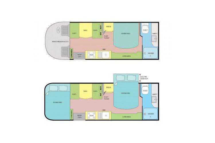 motorhome-hire-design
