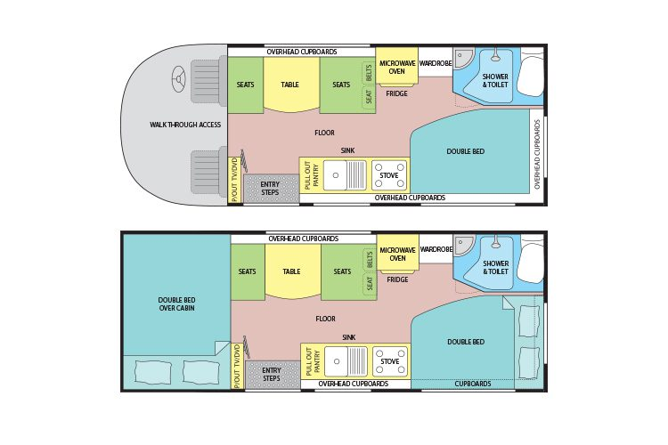 motorhome-hire-layout